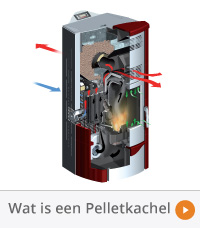 Wat is een Pelletkachel